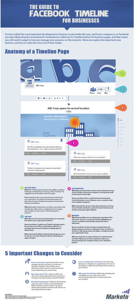 Facebook Timeline Guide for Business Pages