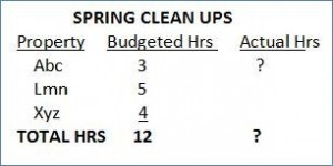 Spring cleanup estimated vs actuals