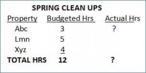 Spring cleanup estimated vs actuals