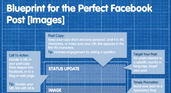Salesforce Blueprint for Facebook Image post