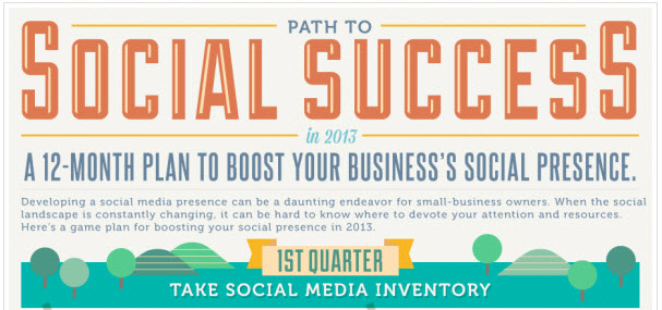 social media plan for your landscape company