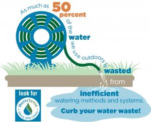 Landscape Management Smart Irrigation photo